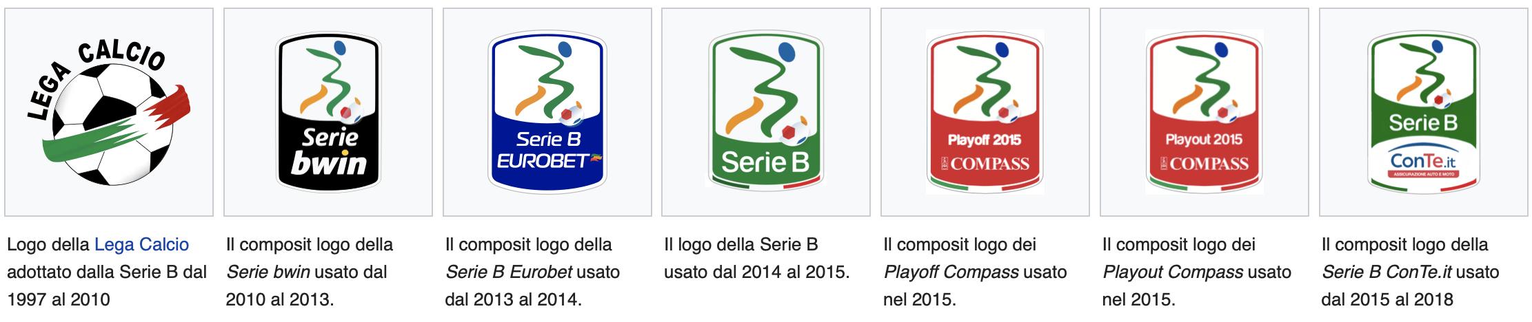 sponsor serie b