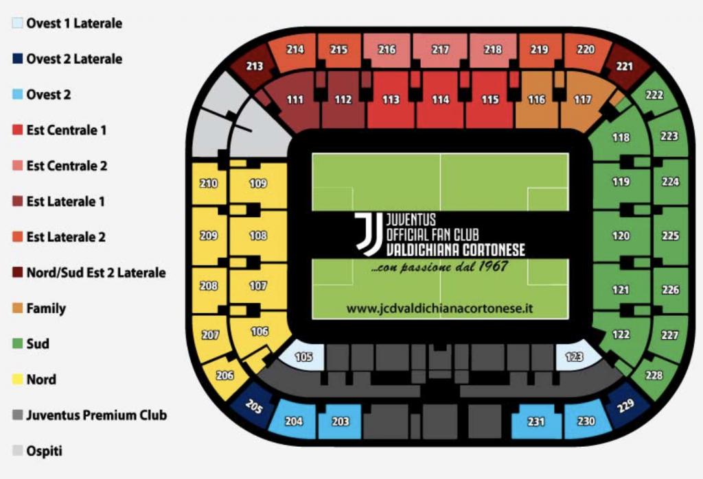 Settori Allianz Stadium