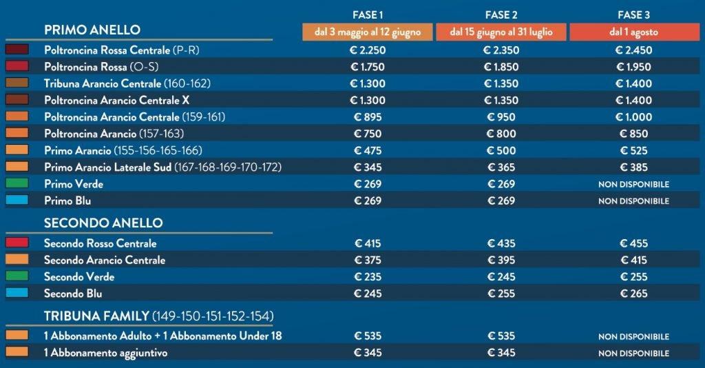 abbonamento inter 2018-2019