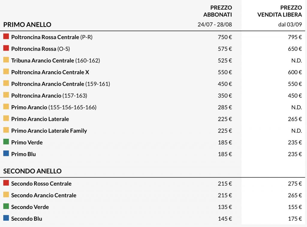 prezzi abbonamento inter champions